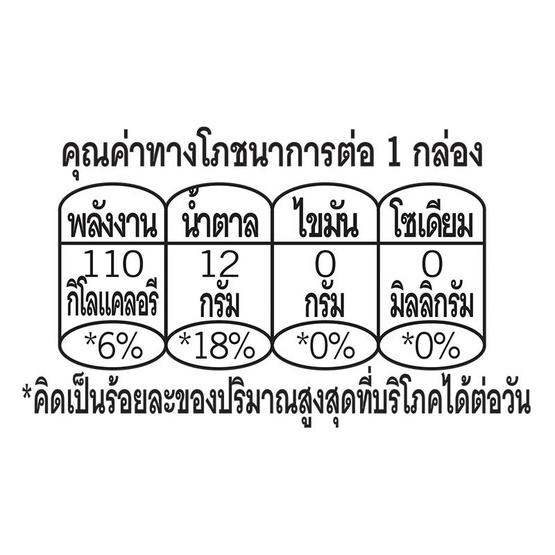ดอยคำ สตรอว์เบอร์รี 98% 200 มล. (แพ็ก 4 กล่อง)