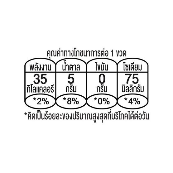 เซ็ปเป้ บิวติดริ้งค์ รีแล็กซิ่ง คาล์ม 360 มล. (แพ็ก 6 ขวด)