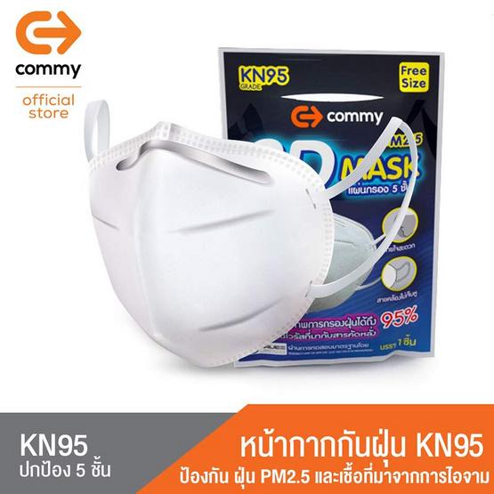 COMMY หน้ากากกันฝุ่น KN95