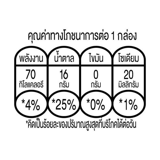 ยูนิฟ น้ำผักผลไม้รวม ผสมมิกซ์เบอรี่ 100% 200 มล. (แพ็ก 3 กล่อง)