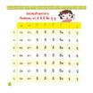 แบบเรียนเร็วภาษาไทย เล่ม 1 ฝึกประสมสระ (ปกแข็ง)